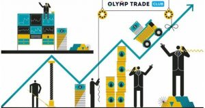 Cara main Olymp Trade — Anda perlu mengikuti beberapa langkah sederhana